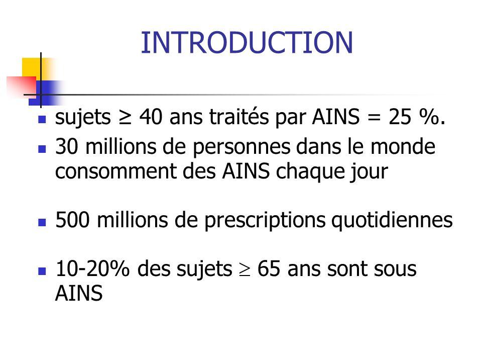 INTRODUCTION sujets 40 ans traités par AINS = 25 %. 30 millions de personnes dans le monde consomment des AINS chaque jour 500 millions de prescriptio