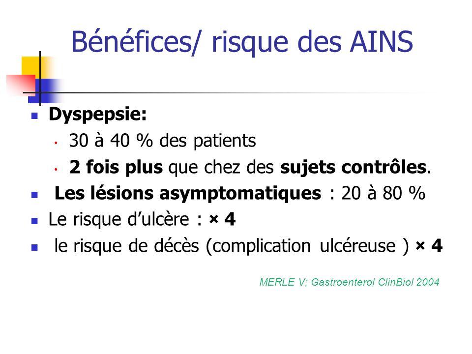 Bénéfices/ risque des AINS Dyspepsie: 30 à 40 % des patients 2 fois plus que chez des sujets contrôles. Les lésions asymptomatiques : 20 à 80 % Le ris