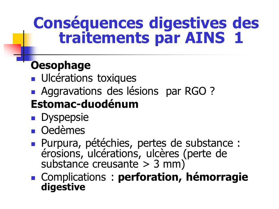 Conséquences digestives des traitements par AINS 1 Oesophage Ulcérations toxiques Aggravations des lésions par RGO ? Estomac-duodénum Dyspepsie Oedème