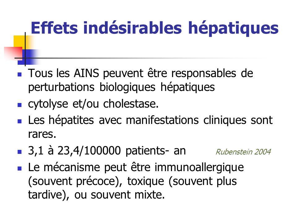 Effets indésirables hépatiques Tous les AINS peuvent être responsables de perturbations biologiques hépatiques cytolyse et/ou cholestase. Les hépatite