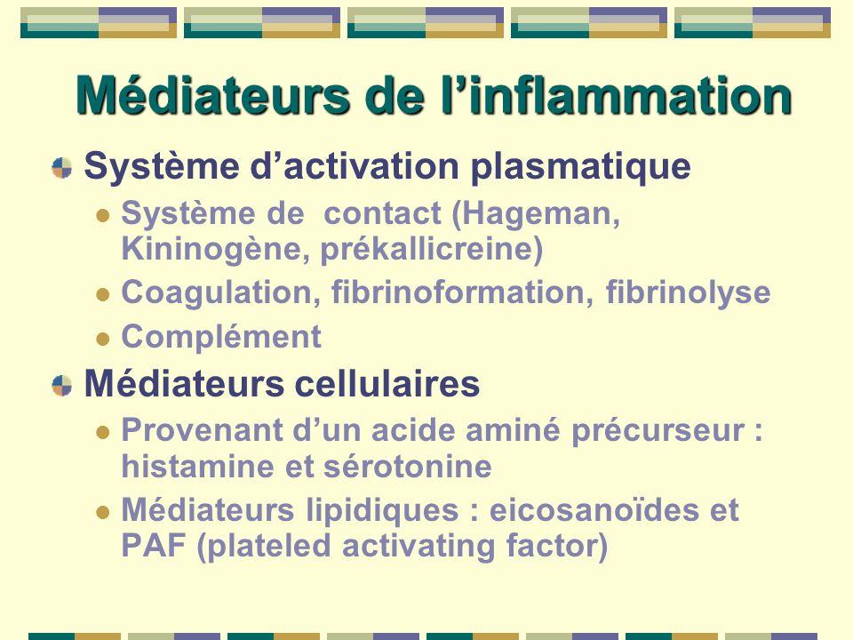 Médiateurs de linflammation Système dactivation plasmatique Système de contact (Hageman, Kininogène, prékallicreine) Coagulation, fibrinoformation, fibrinolyse Complément Médiateurs cellulaires Provenant dun acide aminé précurseur : histamine et sérotonine Médiateurs lipidiques : eicosanoïdes et PAF (plateled activating factor)
