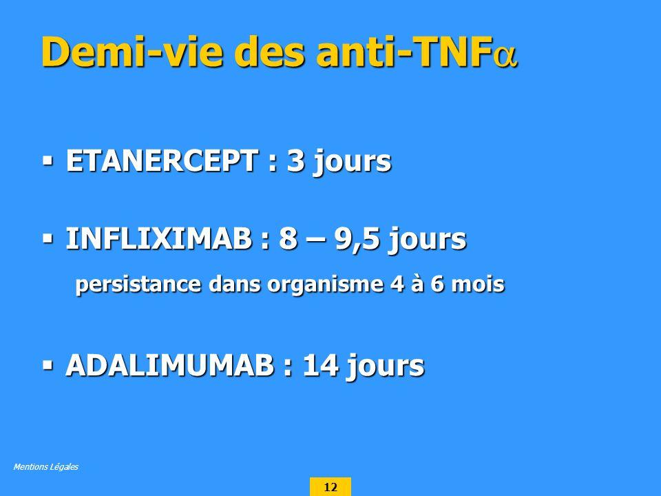 12 Demi-vie des anti-TNF Demi-vie des anti-TNF ETANERCEPT : 3 jours ETANERCEPT : 3 jours INFLIXIMAB : 8 – 9,5 jours INFLIXIMAB : 8 – 9,5 jours persist
