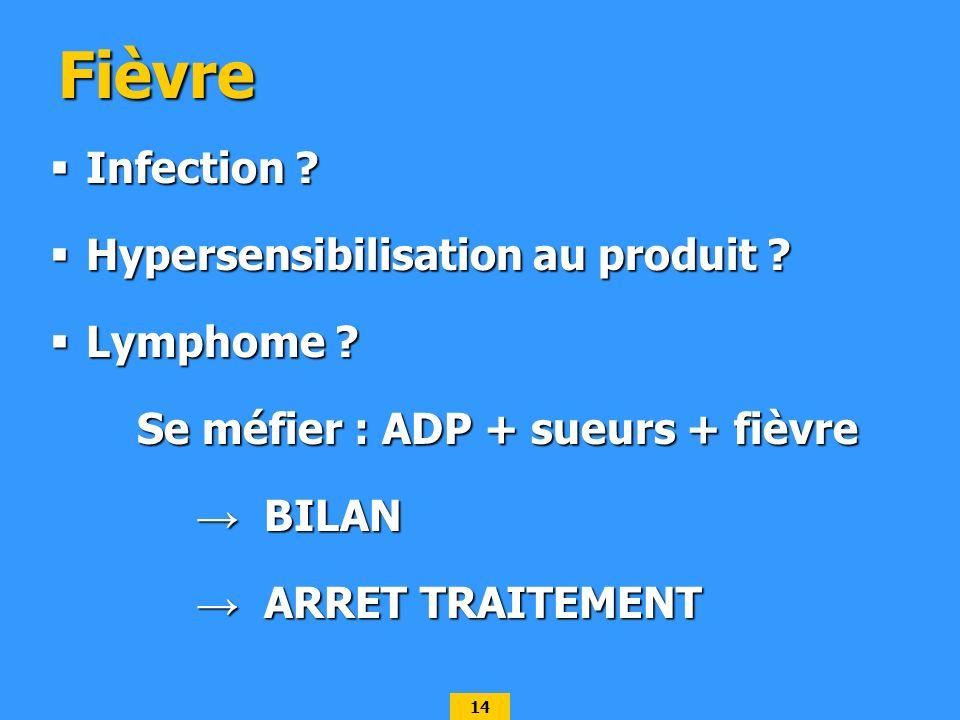 14 Fièvre Infection ? Infection ? Hypersensibilisation au produit ? Hypersensibilisation au produit ? Lymphome ? Lymphome ? Se méfier : ADP + sueurs +
