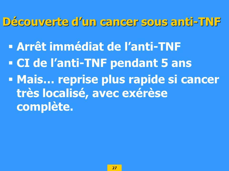 27 Découverte dun cancer sous anti-TNF Arrêt immédiat de lanti-TNF CI de lanti-TNF pendant 5 ans Mais… reprise plus rapide si cancer très localisé, avec exérèse complète.