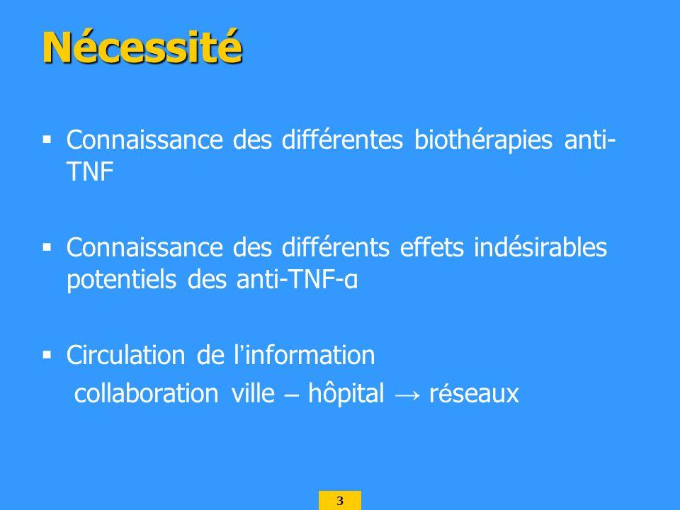 3 Nécessité Connaissance des différentes biothérapies anti- TNF Connaissance des différents effets indésirables potentiels des anti-TNF-α Circulation
