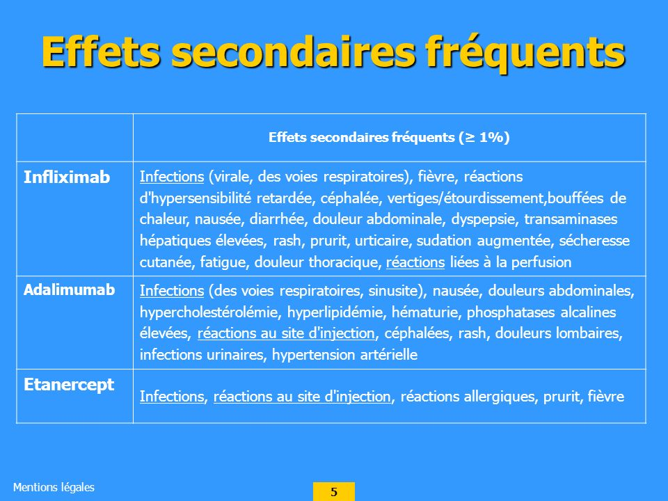 26 Cytopénie (surtout leucopénie) .INFECTION VIRALE .