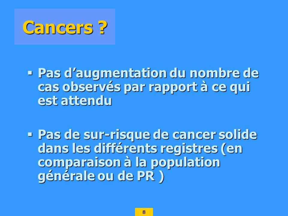 8 Cancers ? Pas daugmentation du nombre de cas observés par rapport à ce qui est attendu Pas daugmentation du nombre de cas observés par rapport à ce