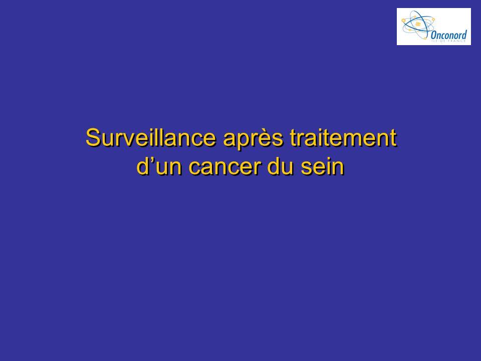Surveillance après traitement dun cancer du sein