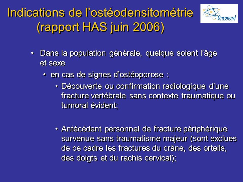 Indications de lostéodensitométrie (rapport HAS juin 2006) Dans la population générale, quelque soient lâge et sexe en cas de signes dostéoporose : Dé