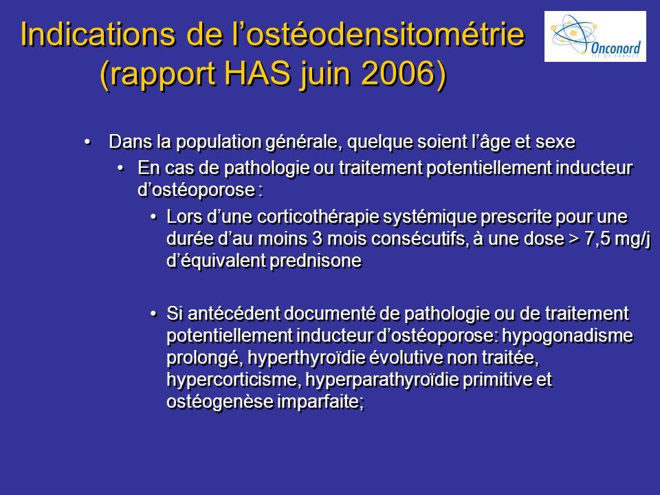 Indications de lostéodensitométrie (rapport HAS juin 2006) Dans la population générale, quelque soient lâge et sexe En cas de pathologie ou traitement