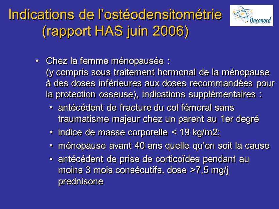 Indications de lostéodensitométrie (rapport HAS juin 2006) Chez la femme ménopausée : (y compris sous traitement hormonal de la ménopause à des doses