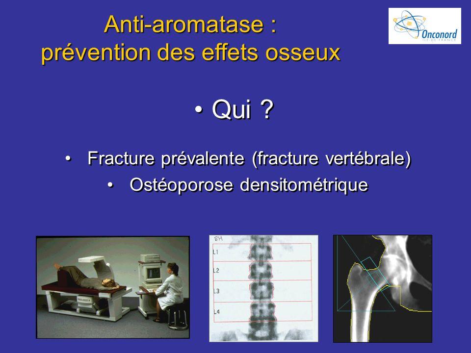 Qui ? Fracture prévalente (fracture vertébrale) Ostéoporose densitométrique Fracture prévalente (fracture vertébrale) Ostéoporose densitométrique Anti