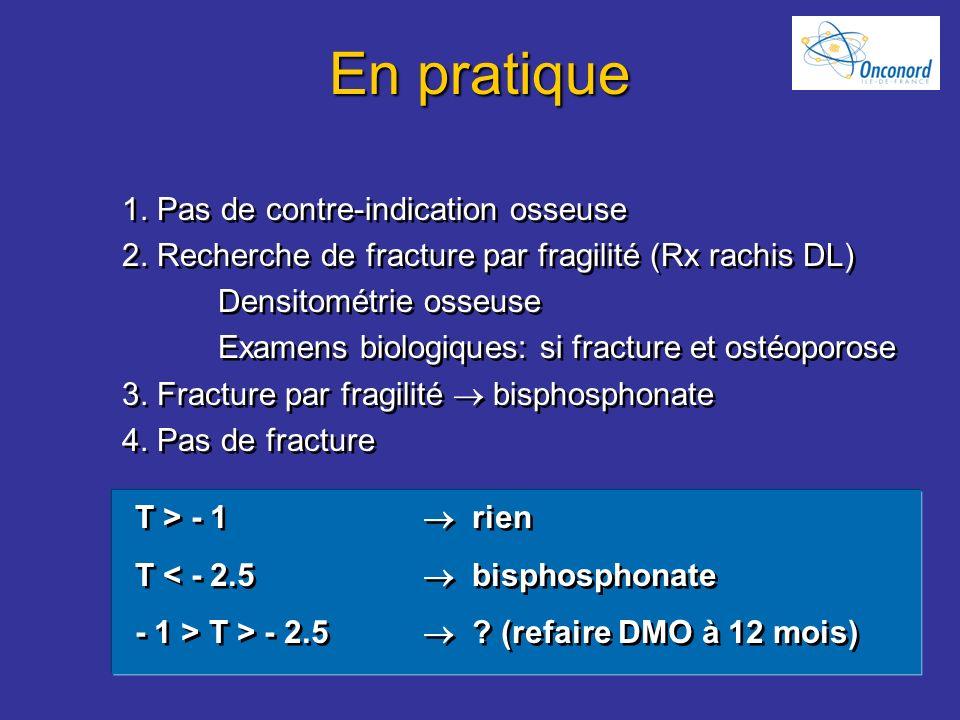 En pratique 1. Pas de contre-indication osseuse 2. Recherche de fracture par fragilité (Rx rachis DL) Densitométrie osseuse Examens biologiques: si fr