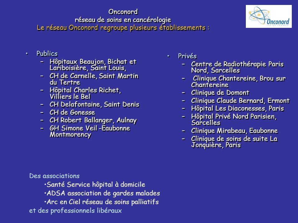 Onconord réseau de soins en cancérologie Le réseau Onconord regroupe plusieurs établissements : Publics –Hôpitaux Beaujon, Bichat et Lariboisière, Sai