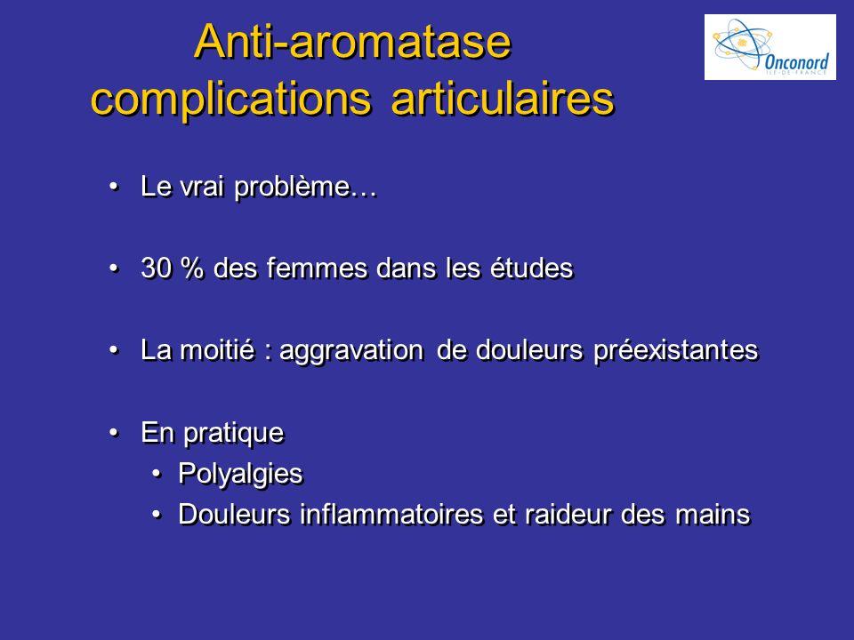 Anti-aromatase complications articulaires Le vrai problème… 30 % des femmes dans les études La moitié : aggravation de douleurs préexistantes En prati
