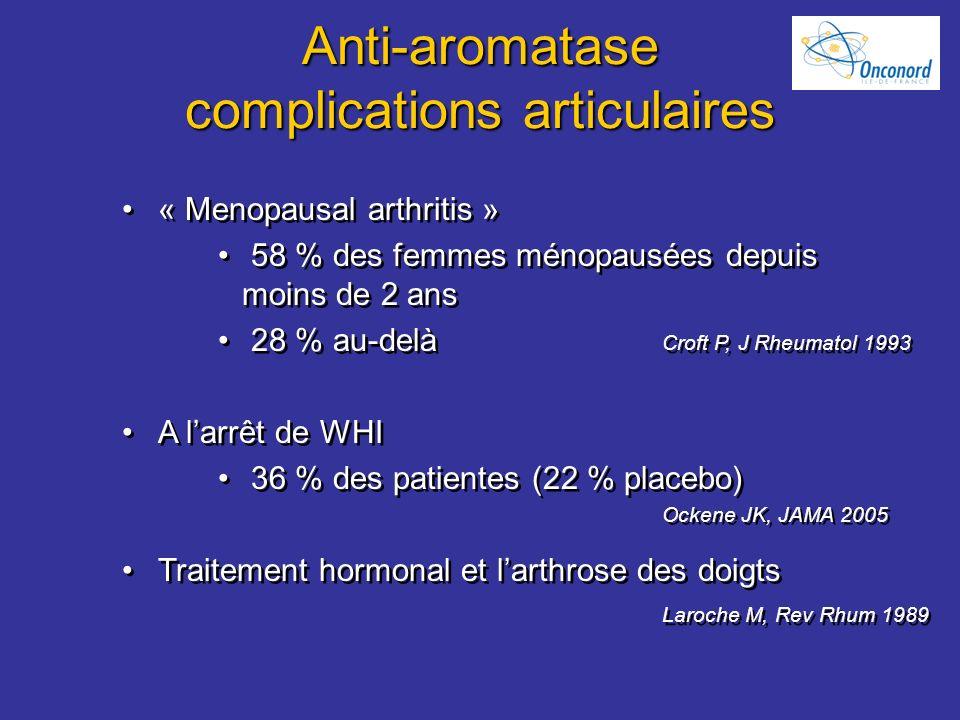 Anti-aromatase complications articulaires « Menopausal arthritis » 58 % des femmes ménopausées depuis moins de 2 ans 28 % au-delà A larrêt de WHI 36 %