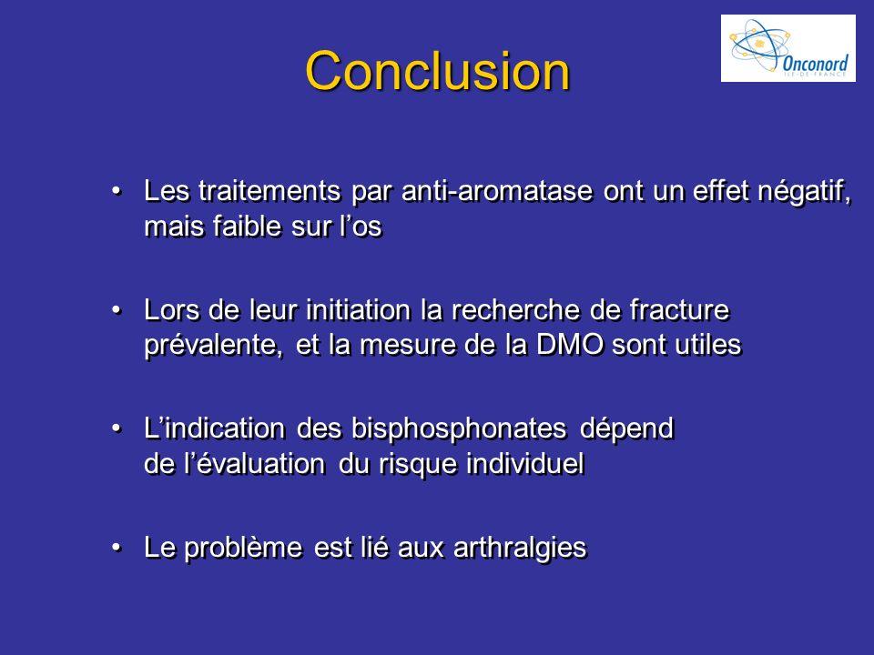 Conclusion Les traitements par anti-aromatase ont un effet négatif, mais faible sur los Lors de leur initiation la recherche de fracture prévalente, e