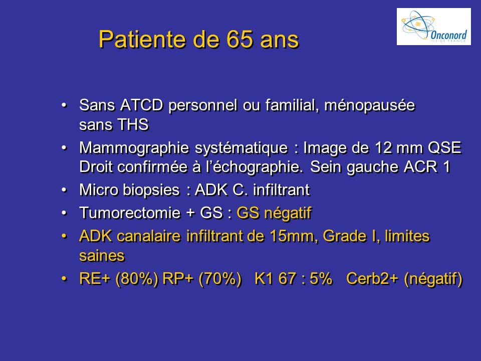 Patiente de 65 ans Sans ATCD personnel ou familial, ménopausée sans THS Mammographie systématique : Image de 12 mm QSE Droit confirmée à léchographie.