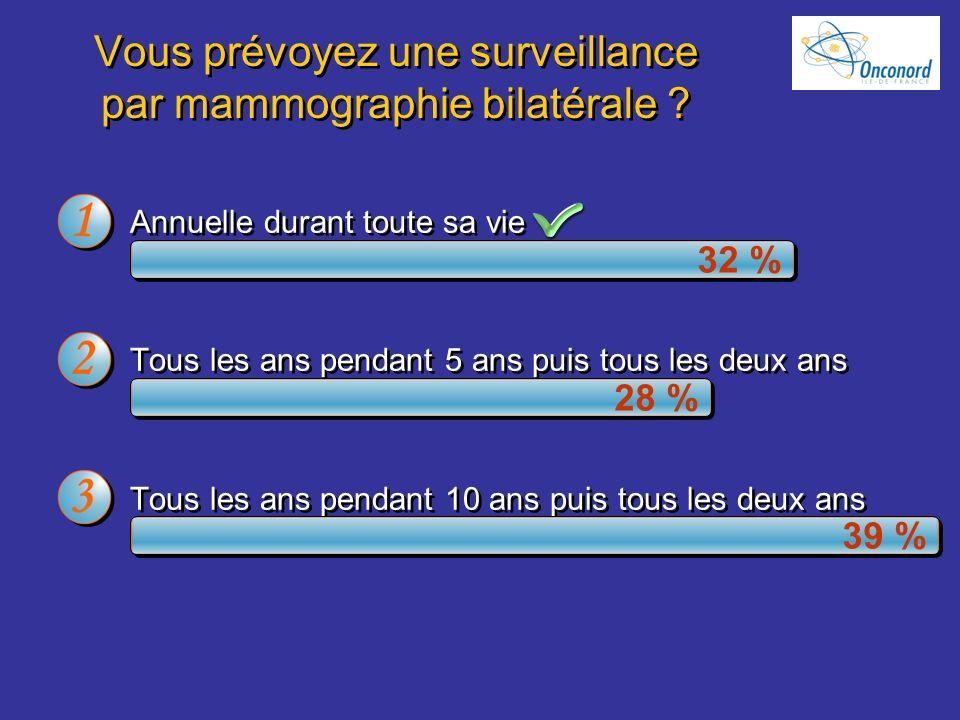Vous prévoyez une surveillance par mammographie bilatérale ? Annuelle durant toute sa vie Tous les ans pendant 5 ans puis tous les deux ans Tous les a