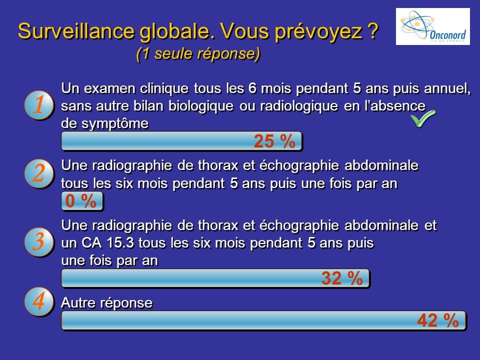 Surveillance globale. Vous prévoyez ? (1 seule réponse) Un examen clinique tous les 6 mois pendant 5 ans puis annuel, sans autre bilan biologique ou r