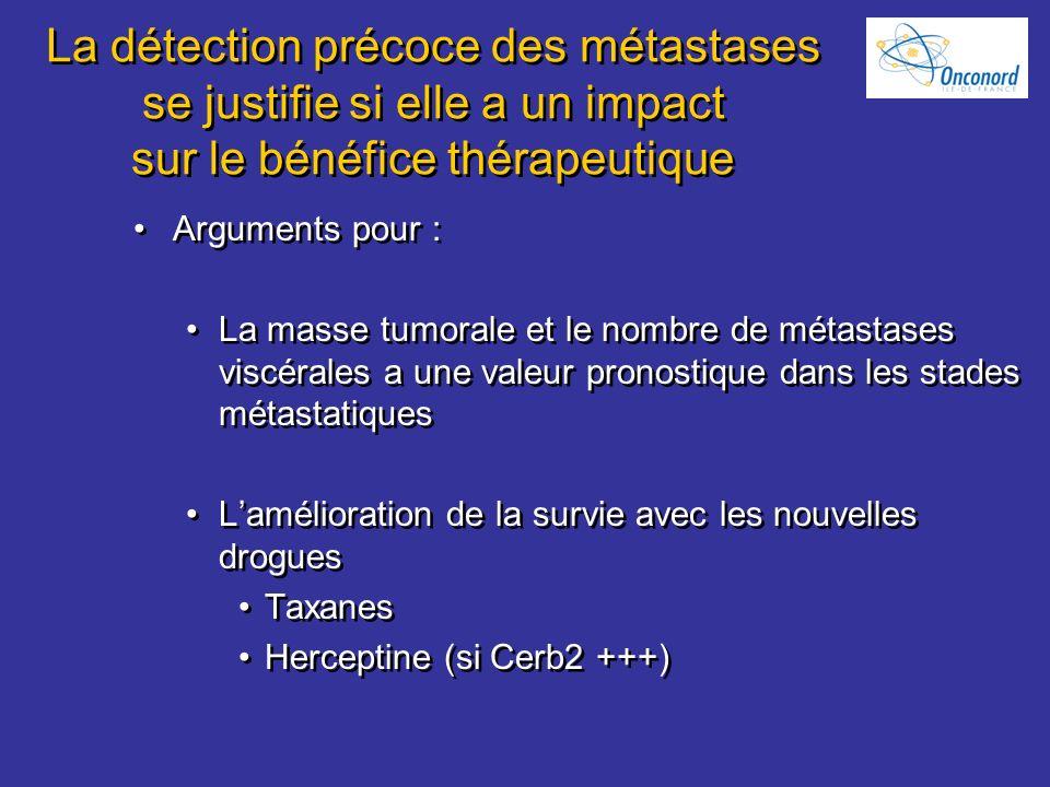 La détection précoce des métastases se justifie si elle a un impact sur le bénéfice thérapeutique Arguments pour : La masse tumorale et le nombre de m