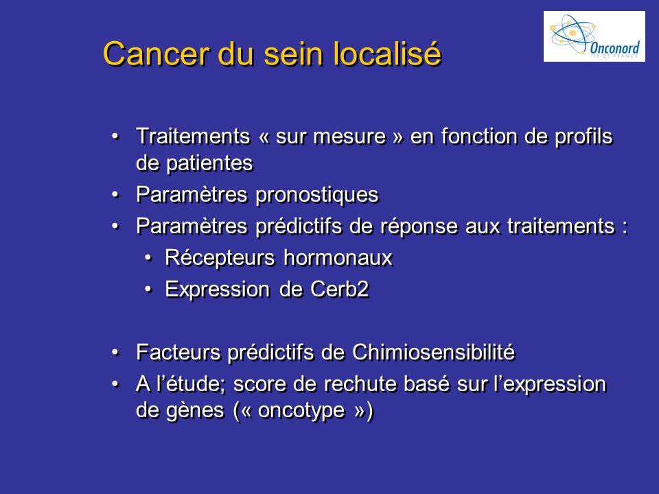Cancer du sein localisé Traitements « sur mesure » en fonction de profils de patientes Paramètres pronostiques Paramètres prédictifs de réponse aux tr