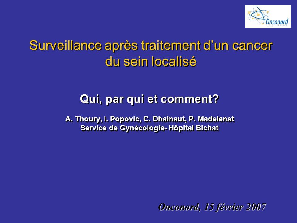 Surveillance après traitement dun cancer du sein localisé Qui, par qui et comment? A. Thoury, I. Popovic, C. Dhainaut, P. Madelenat Service de Gynécol
