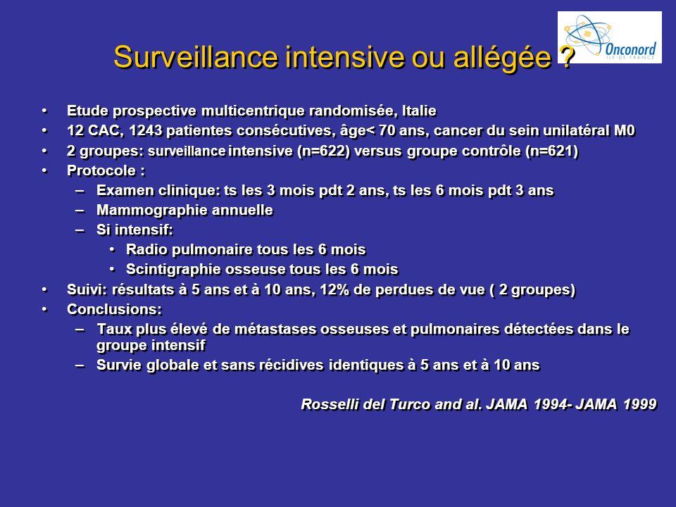 Surveillance intensive ou allégée ? Etude prospective multicentrique randomisée, Italie 12 CAC, 1243 patientes consécutives, âge< 70 ans, cancer du se