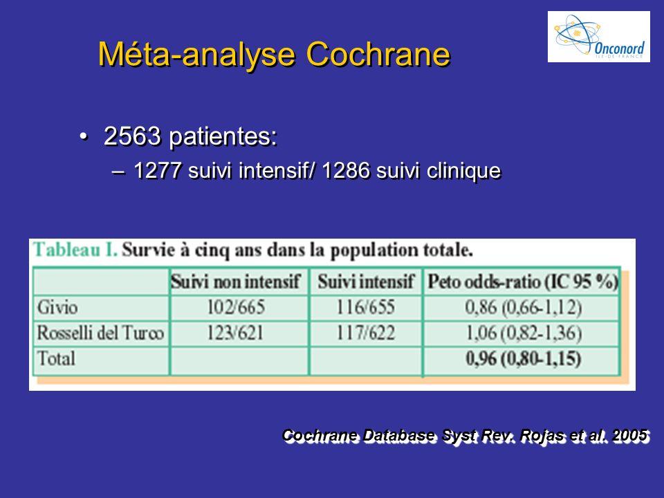 Cochrane Database Syst Rev. Rojas et al. 2005 Méta-analyse Cochrane 2563 patientes: –1277 suivi intensif/ 1286 suivi clinique