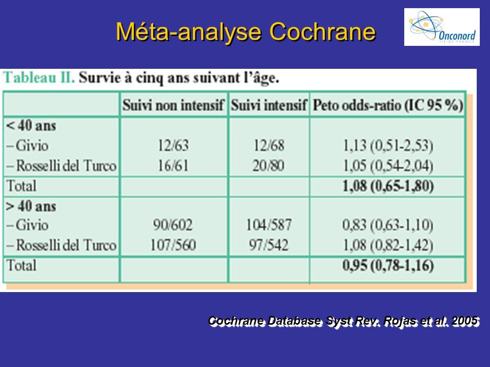 Cochrane Database Syst Rev. Rojas et al. 2005 Méta-analyse Cochrane