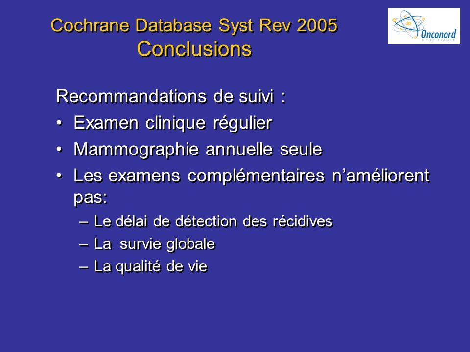 Cochrane Database Syst Rev 2005 Conclusions Recommandations de suivi : Examen clinique régulier Mammographie annuelle seule Les examens complémentaire