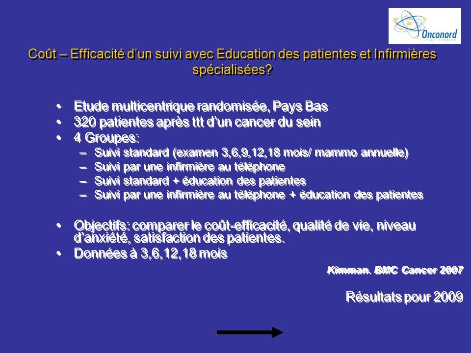 Coût – Efficacité dun suivi avec Education des patientes et Infirmières spécialisées? Etude multicentrique randomisée, Pays Bas 320 patientes après tt