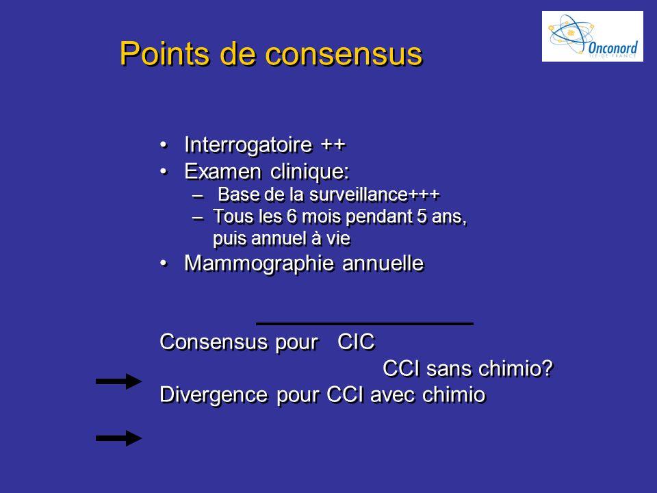Points de consensus Interrogatoire ++ Examen clinique: – Base de la surveillance+++ –Tous les 6 mois pendant 5 ans, puis annuel à vie Mammographie ann