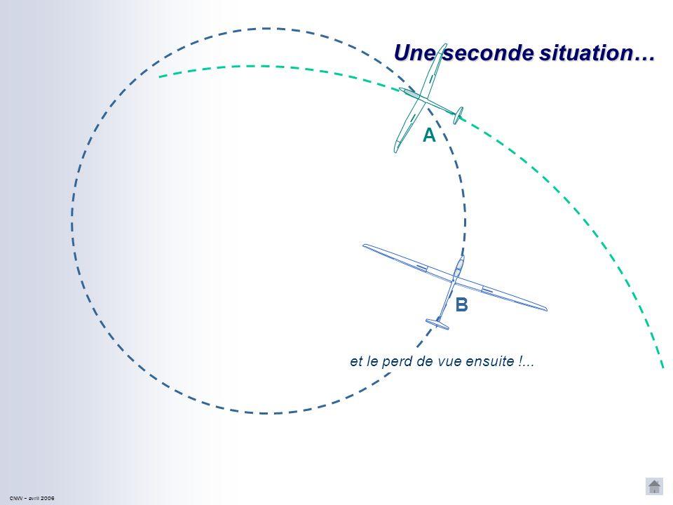 CNVV CNVV – avril 2006 Une seconde situation… A B Le planeur A coupe la trajectoire du planeur B,