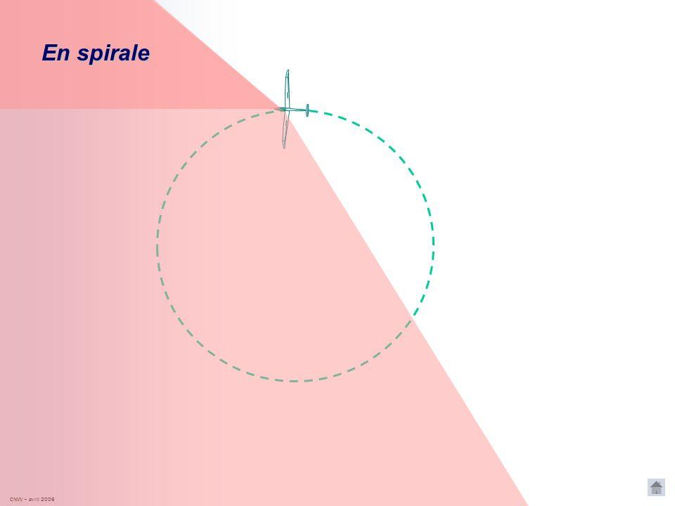 En spirale, la surveillance doit être renouvelée au moins à chaque quart de tour.