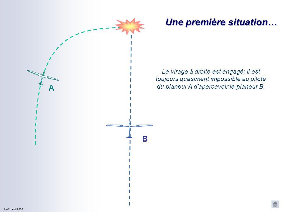 CNVV CNVV – avril 2006 Une première situation… Le planeur A approche le planeur B par larrière, dans son angle mort, AB