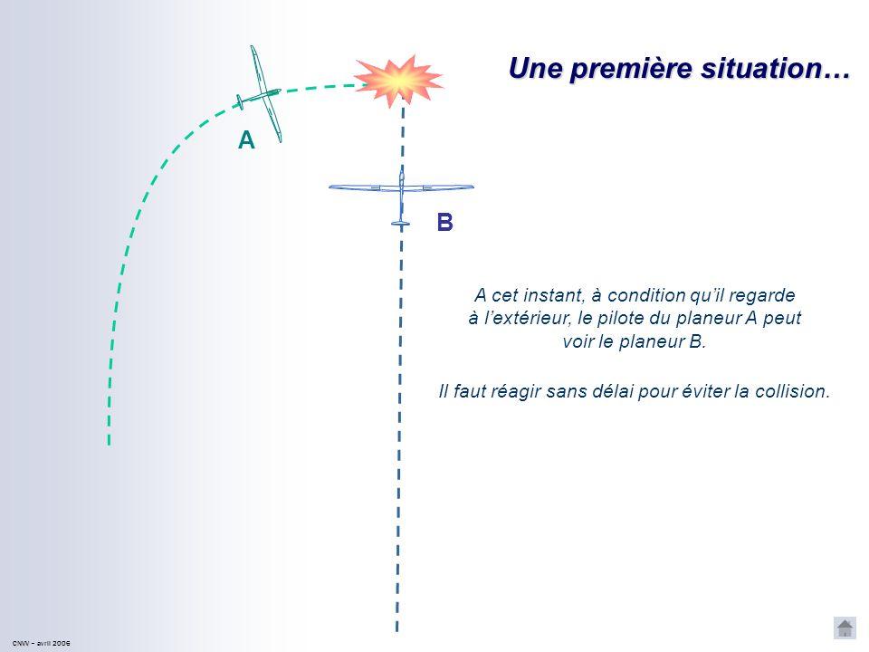 CNVV CNVV – avril 2006 Une première situation… Le virage à droite est engagé; il est toujours quasiment impossible au pilote du planeur A dapercevoir le planeur B.