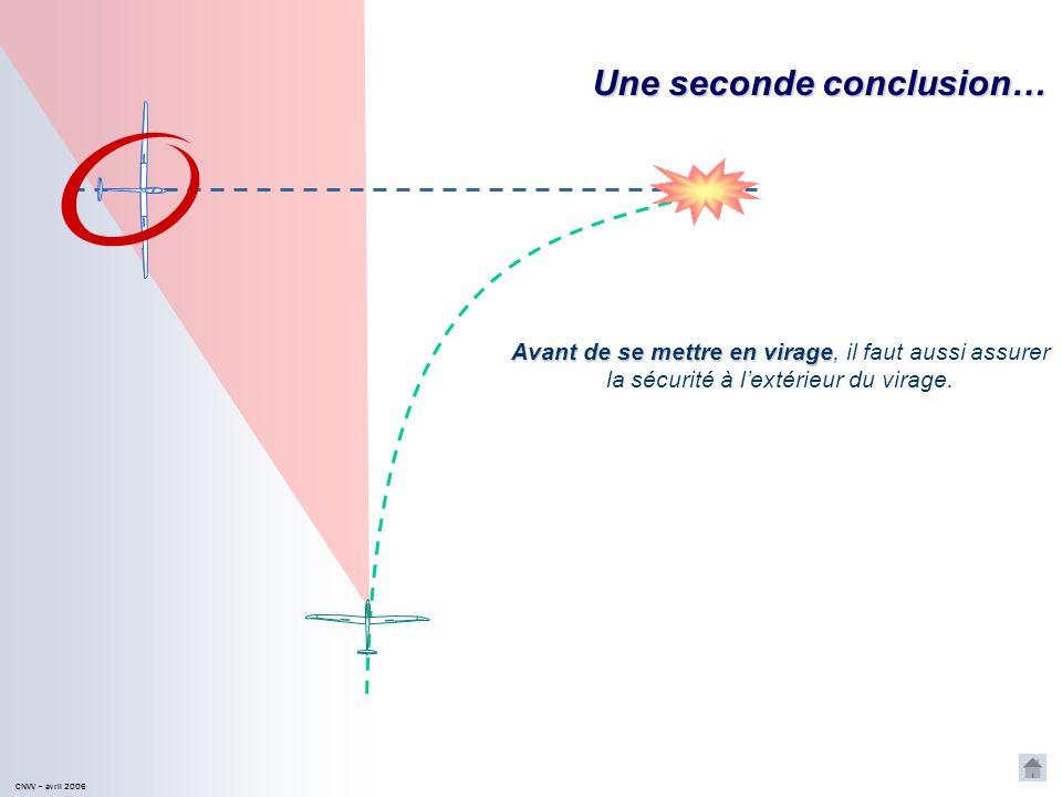 CNVV CNVV – avril 2006 Une seconde conclusion… Avant de se mettre en virage Avant de se mettre en virage, il faut aussi assurer la sécurité à lextérieur du virage.