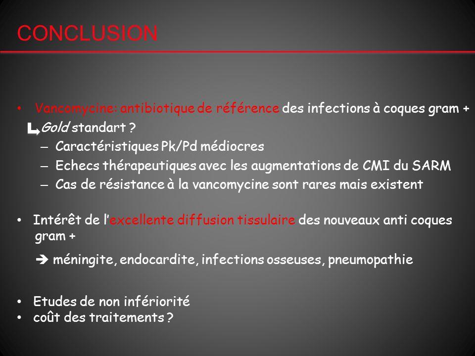 CONCLUSION Vancomycine: antibiotique de référence des infections à coques gram + Gold standart ? – Caractéristiques Pk/Pd médiocres – Echecs thérapeut
