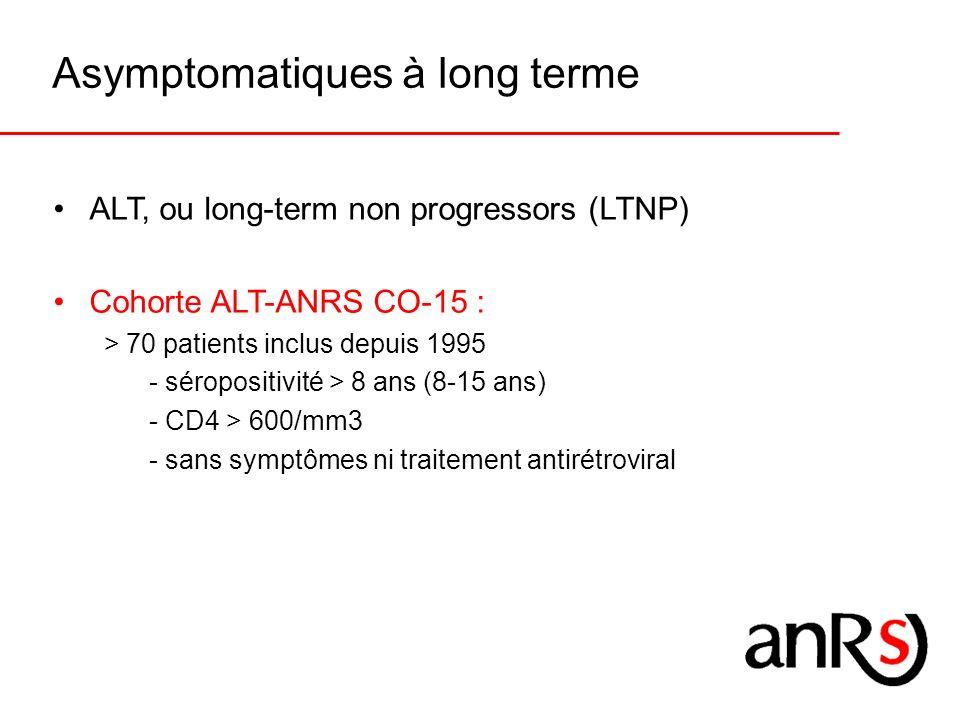 Asymptomatiques à long terme ALT, ou long-term non progressors (LTNP) Cohorte ALT-ANRS CO-15 : > 70 patients inclus depuis 1995 - séropositivité > 8 a