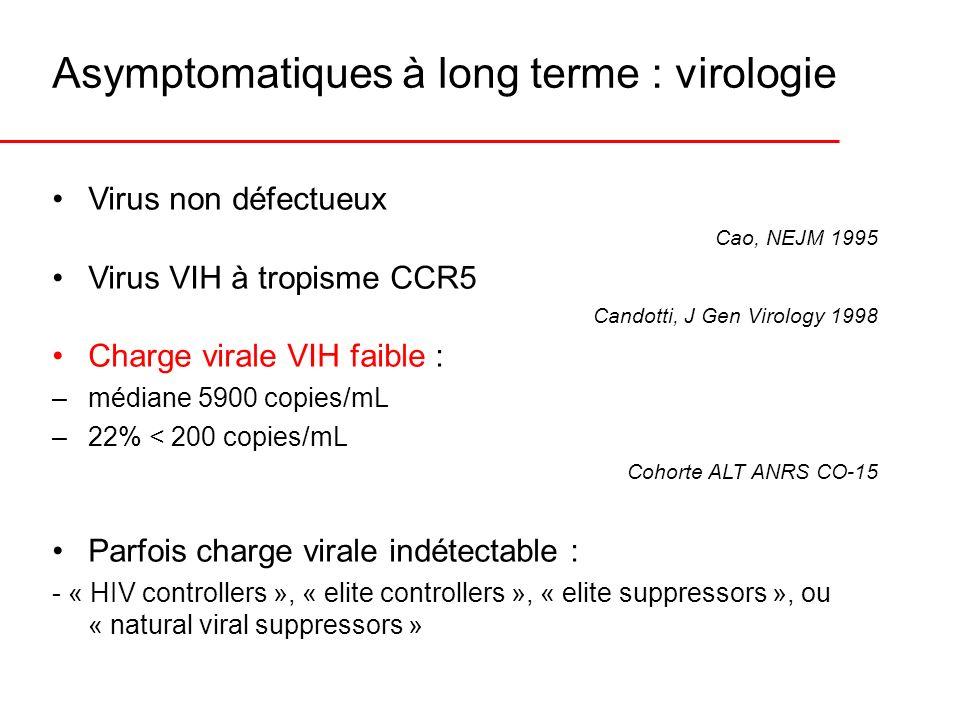 Asymptomatiques à long terme : virologie Virus non défectueux Cao, NEJM 1995 Virus VIH à tropisme CCR5 Candotti, J Gen Virology 1998 Charge virale VIH