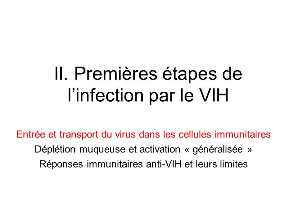 II. Premières étapes de linfection par le VIH Entrée et transport du virus dans les cellules immunitaires Déplétion muqueuse et activation « généralis