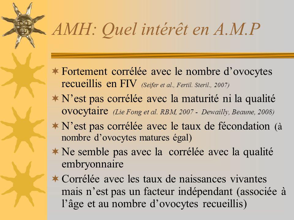 AMH: Quel intérêt en A.M.P Fortement corrélée avec le nombre dovocytes recueillis en FIV (Seifer et al., Fertil. Steril., 2007) Nest pas corrélée avec