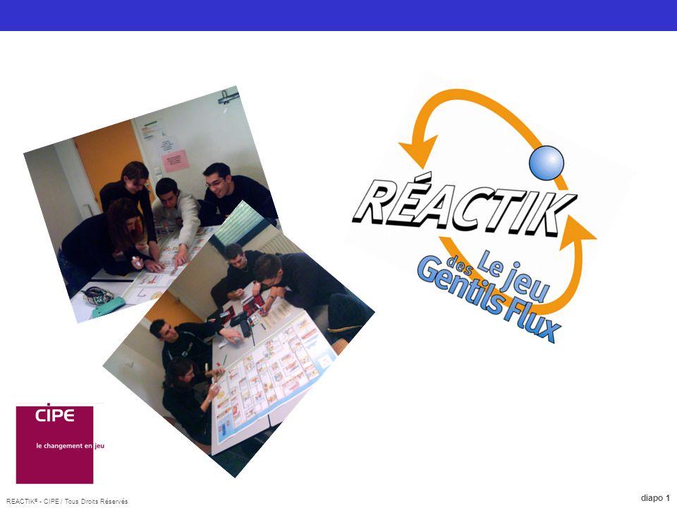 REACTIK ® - CIPE / Tous Droits Réservés diapo 1