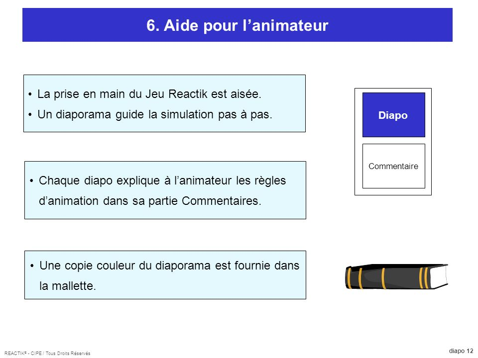 REACTIK ® - CIPE / Tous Droits Réservés diapo 12 6. Aide pour lanimateur Chaque diapo explique à lanimateur les règles danimation dans sa partie Comme