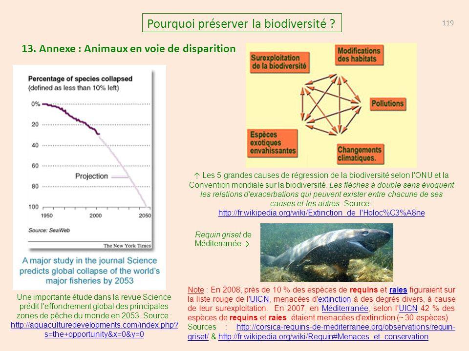 13.Annexe : Animaux en voie de disparition 119 Pourquoi préserver la biodiversité .