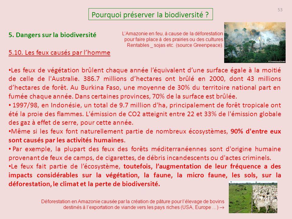 5.Dangers sur la biodiversité 5.10.
