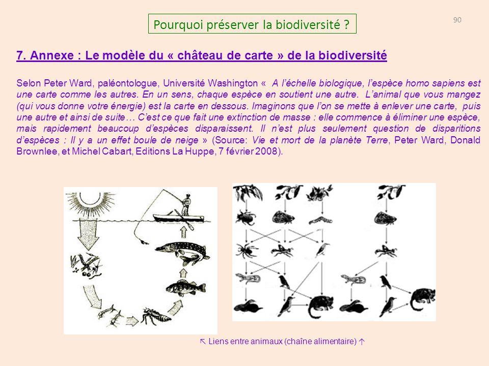 90 Pourquoi préserver la biodiversité .7.