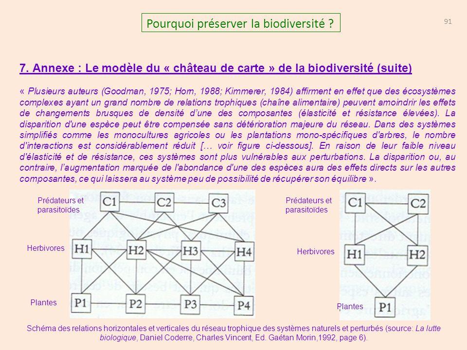 91 Pourquoi préserver la biodiversité .7.