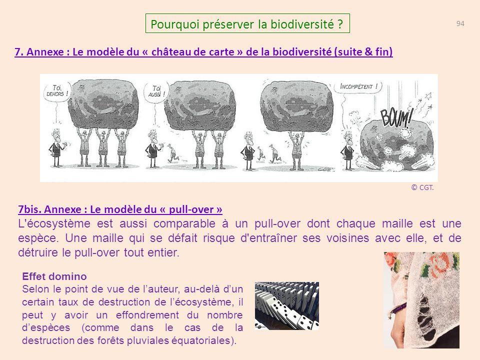 94 Pourquoi préserver la biodiversité .7.